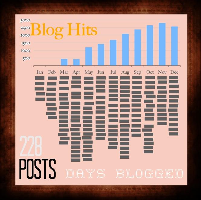 slide-blog-statistics