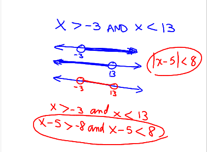 Compound inequalities - algebra inequalities