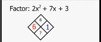 Factoring Quadratics by Grouping   Continuous Everywhere but ...