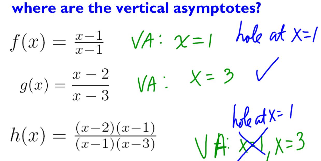 2 Quotients Of Polynomial Functions Rationals Webquest