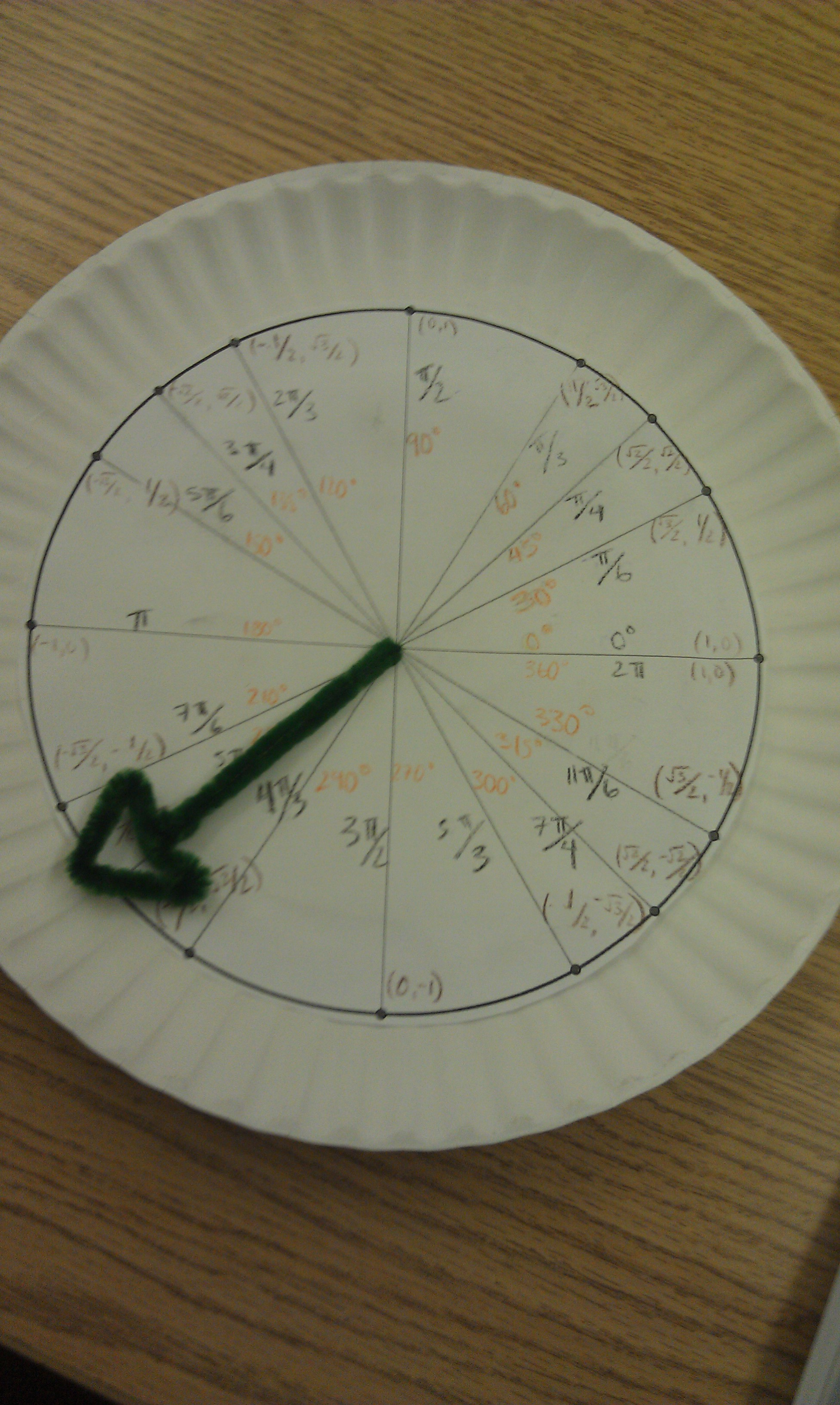 unit circle plates | continuous everywhere but differentiable nowhere
