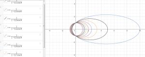 ellipse1