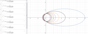 ellipse1