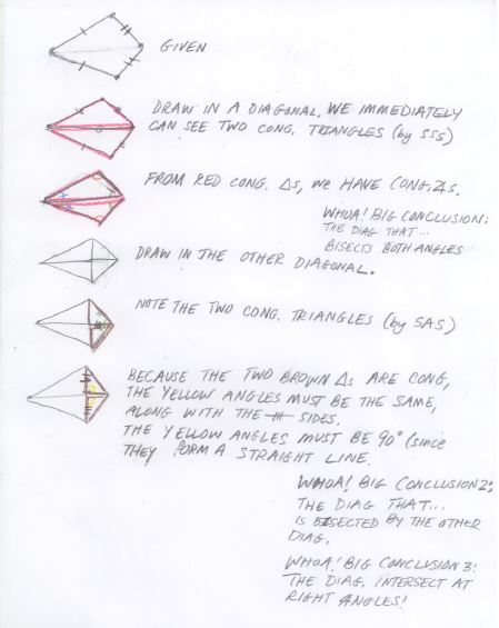 conclusion of triangle