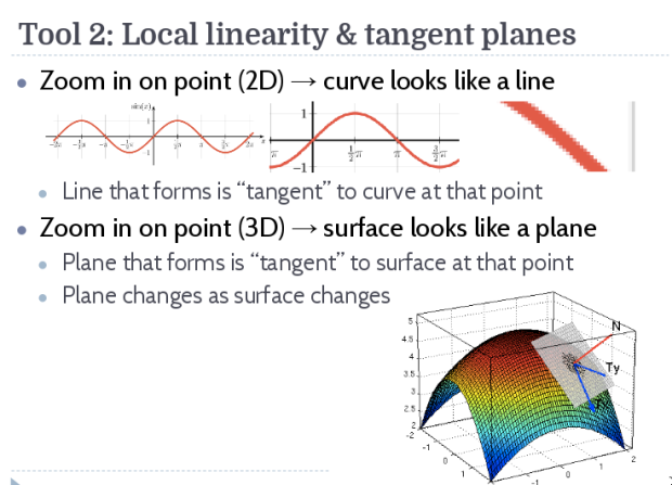 tangent plane.png